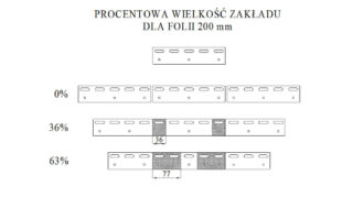 Instrukcja montazu - etap III