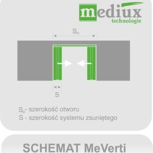 kurtyna paskowa przesuwna - system MeVerti przesuwane na dwa boki